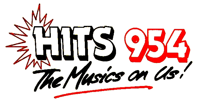 Hits 954 from Limerick