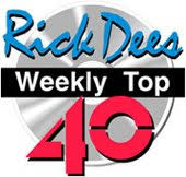 This is a segment from the Rick Dees Weekly Top 40 as aired on Radio Nova on March 15th 1986. We join the recording just as the midday news with Gary Hamill starts.